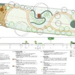 hard landscape plan, garden design, tim austen, construction drawing